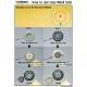 US MK.23 MTVR Sagged Wheel set (for Trumpeter 1/35)